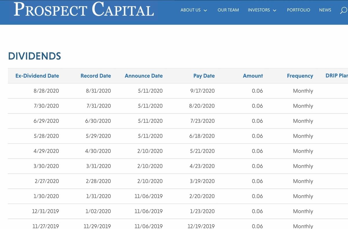 f:id:US-Stocks:20200621173809j:plain