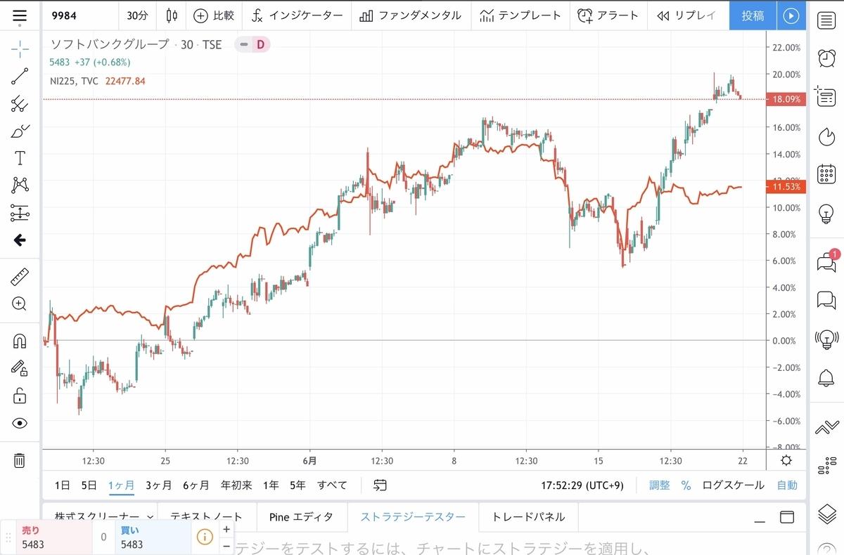 f:id:US-Stocks:20200621180442j:plain
