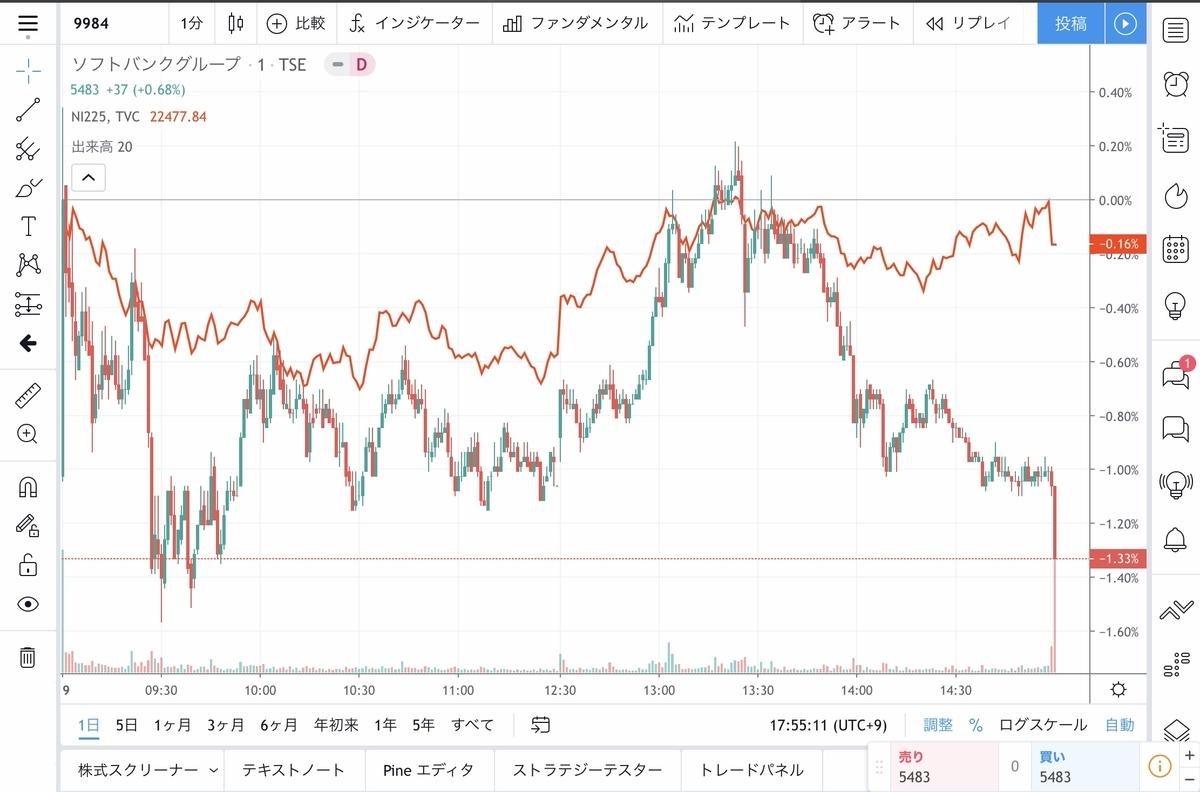 f:id:US-Stocks:20200621180913j:plain