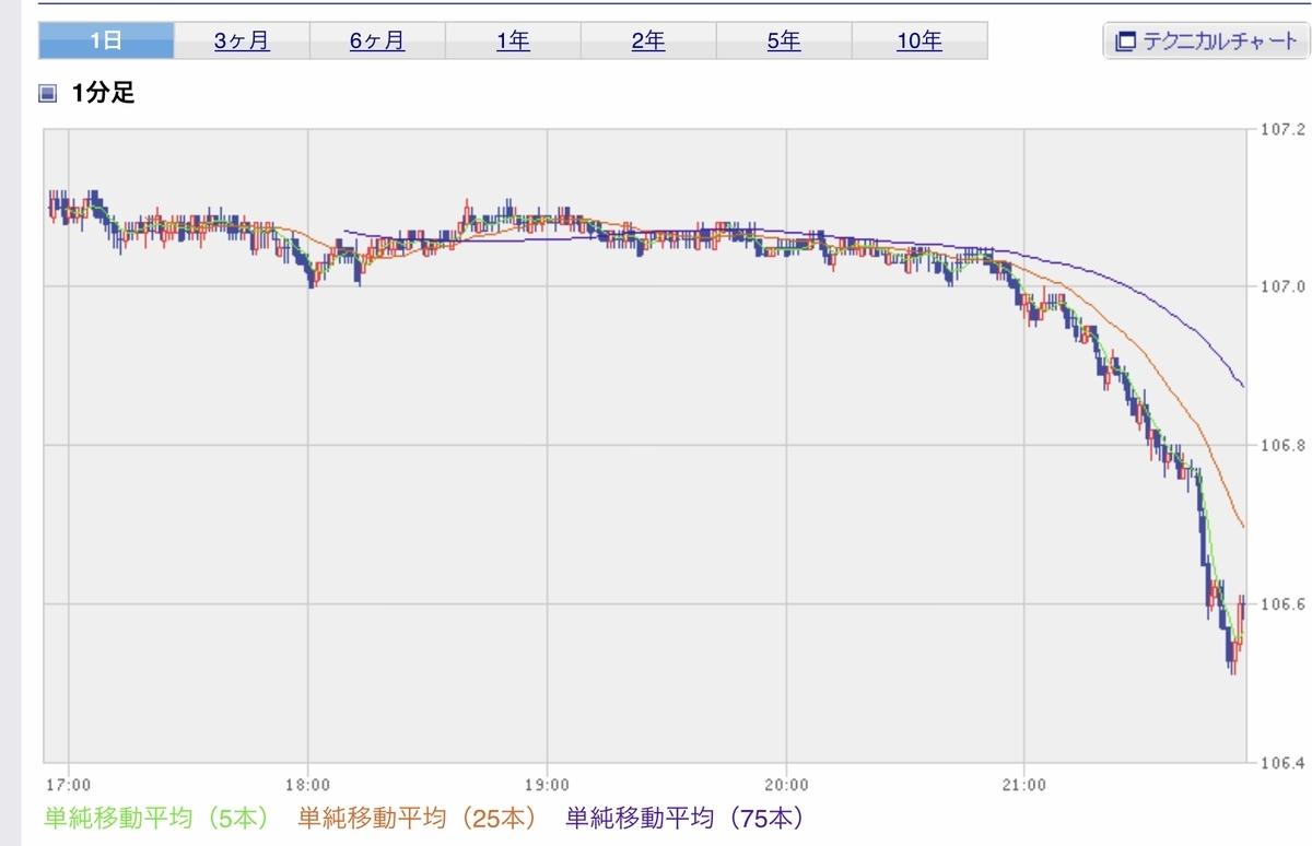 f:id:US-Stocks:20200623215908j:plain