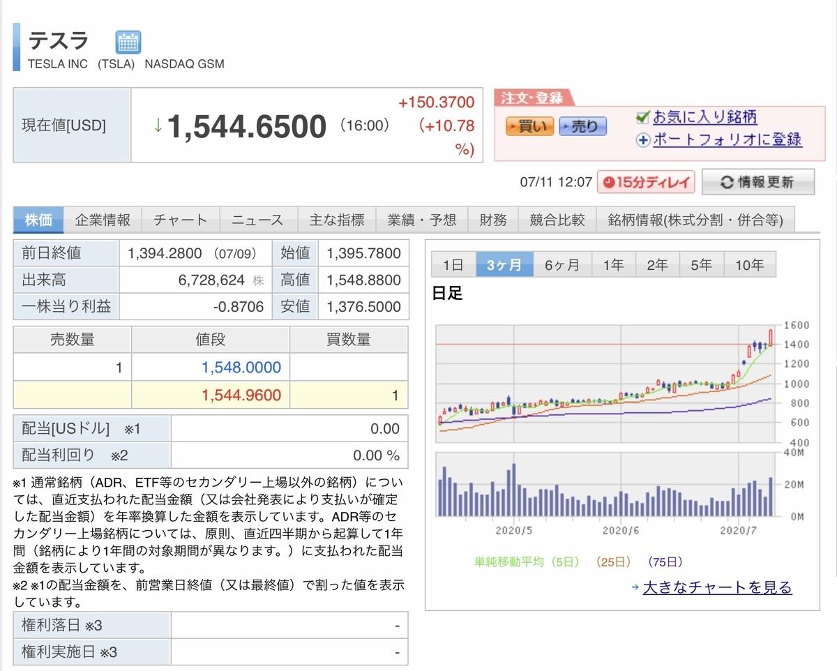 f:id:US-Stocks:20200711121131j:plain