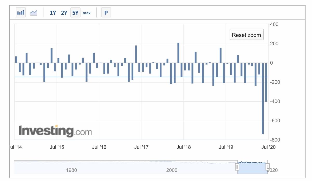 f:id:US-Stocks:20200714103317j:plain