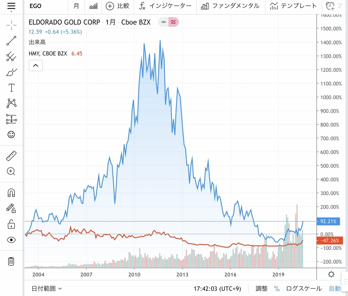f:id:US-Stocks:20200802174936j:plain
