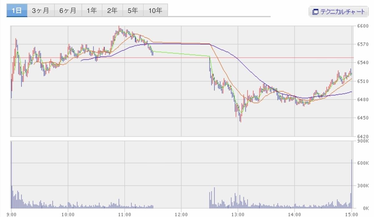f:id:US-Stocks:20200807150155j:plain