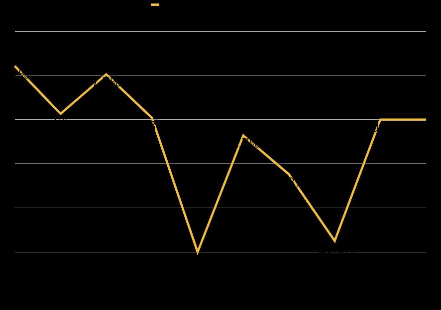 f:id:US-Stocks:20200822135034p:plain