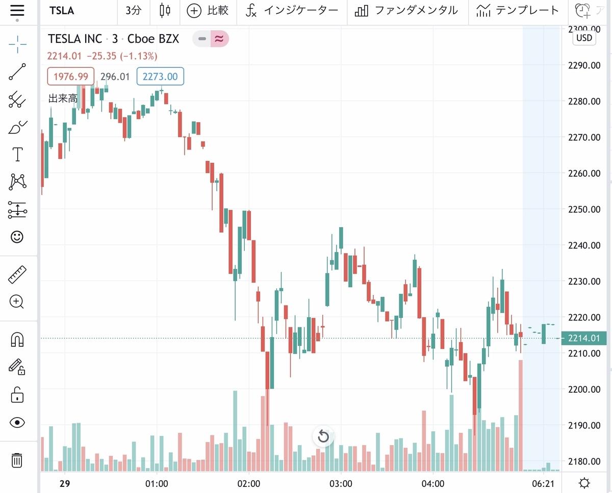 f:id:US-Stocks:20200829150707j:plain