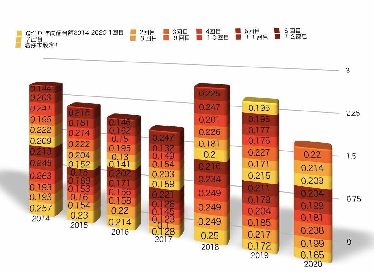 f:id:US-Stocks:20200904140502j:plain