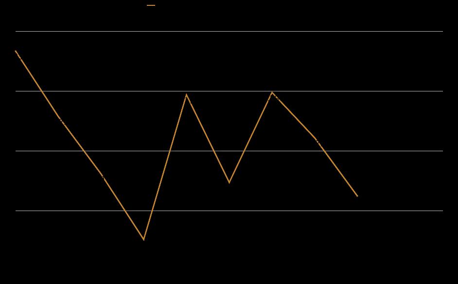 f:id:US-Stocks:20200905164004p:plain