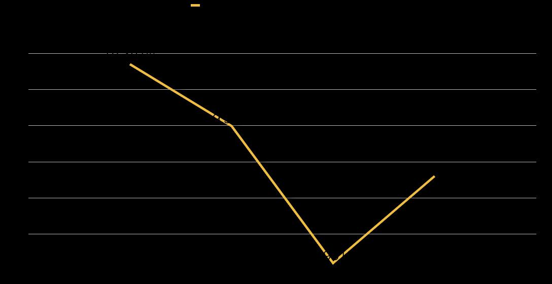 f:id:US-Stocks:20200912171255p:plain