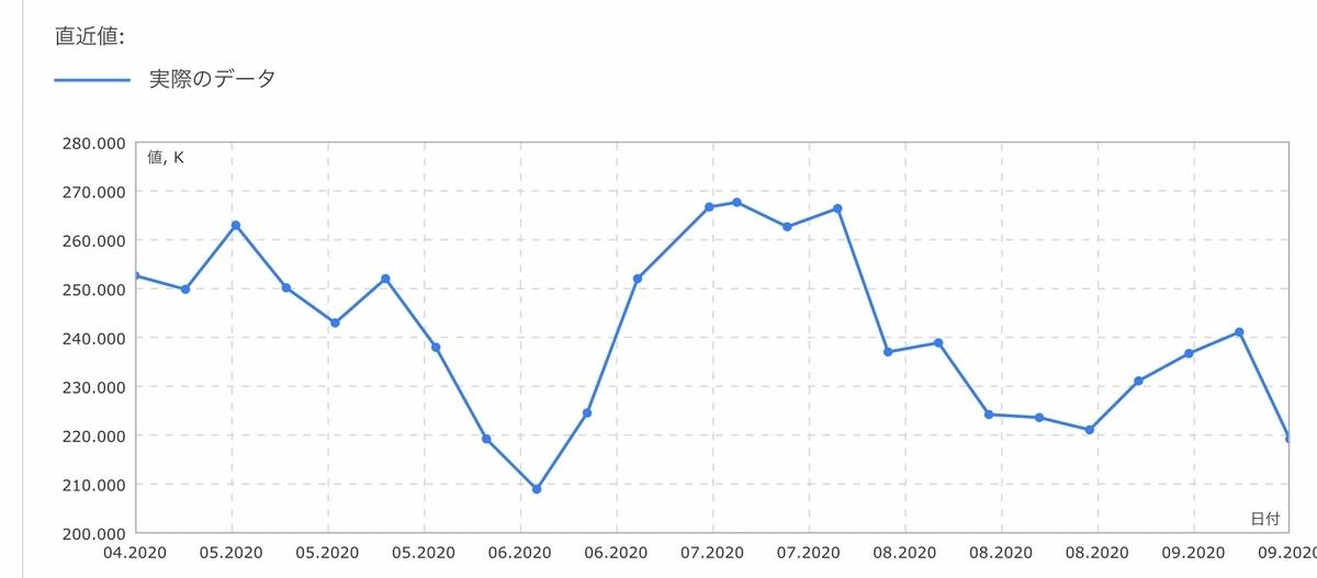 f:id:US-Stocks:20200927010846j:plain