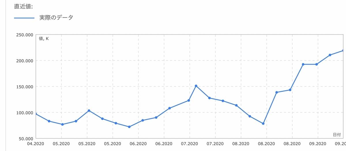 f:id:US-Stocks:20200927012125j:plain