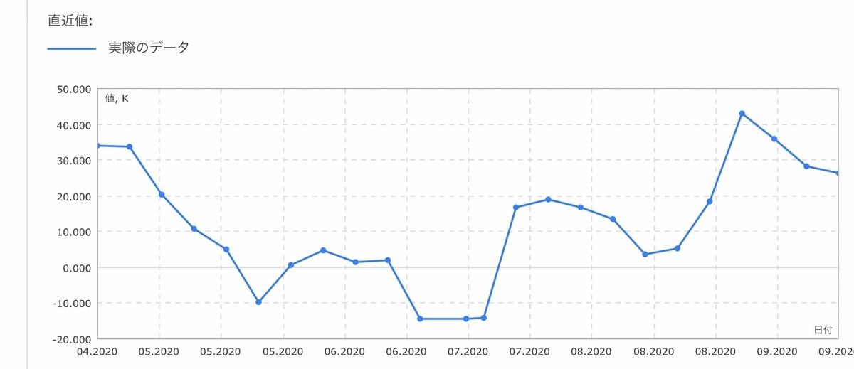 f:id:US-Stocks:20200927012315j:plain