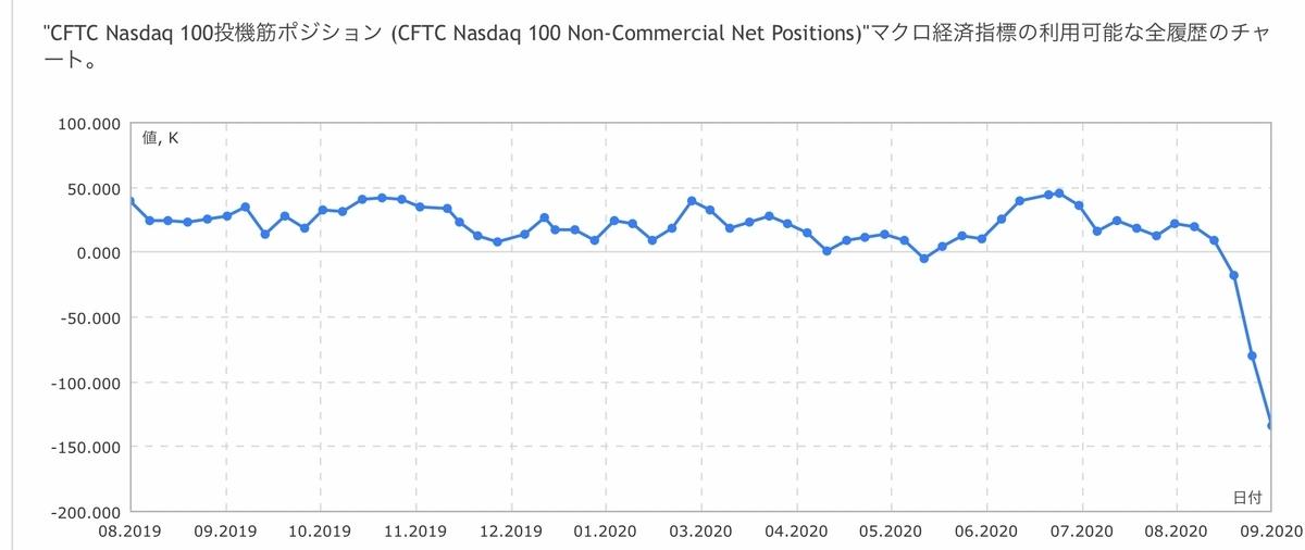 f:id:US-Stocks:20200927013713j:plain