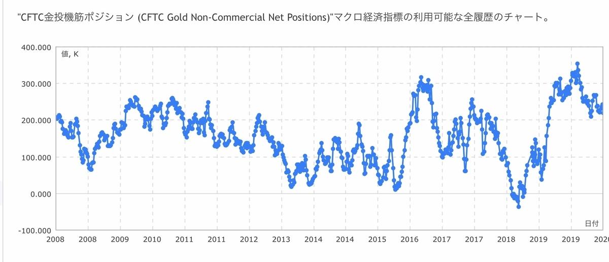 f:id:US-Stocks:20200927013727j:plain