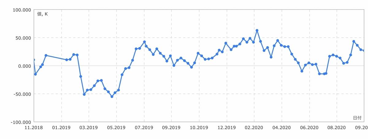 f:id:US-Stocks:20200927014704j:plain