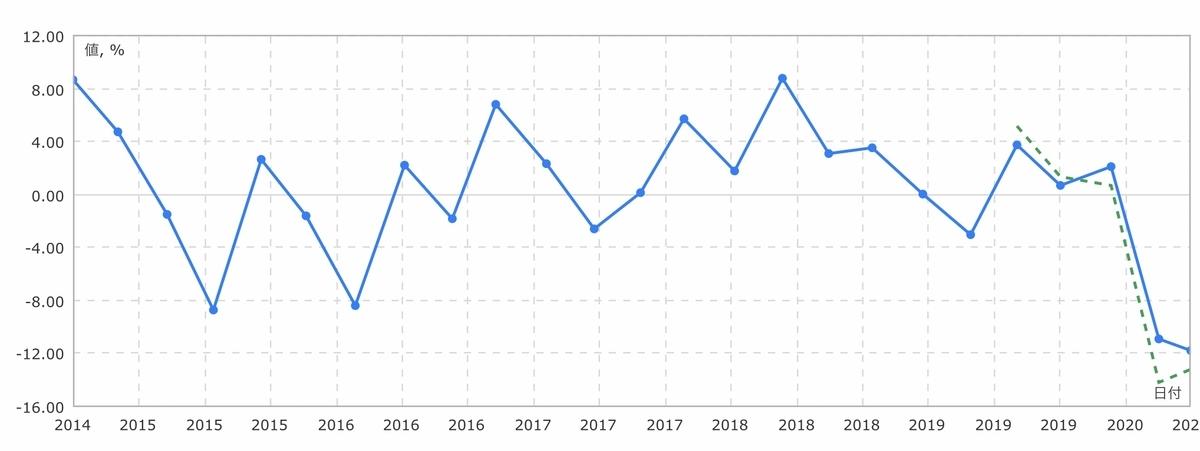 f:id:US-Stocks:20200930160114j:plain