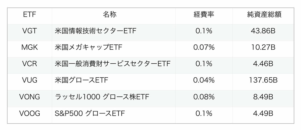 f:id:US-Stocks:20201004165529j:plain