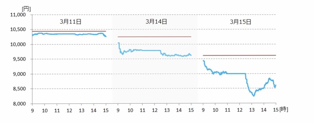 f:id:US-Stocks:20201004201449j:plain