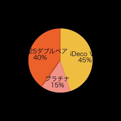 f:id:US-Stocks:20201006114947p:plain