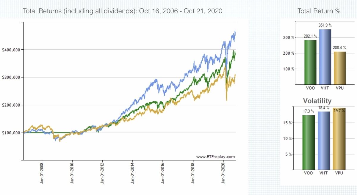 f:id:US-Stocks:20201022223545j:plain