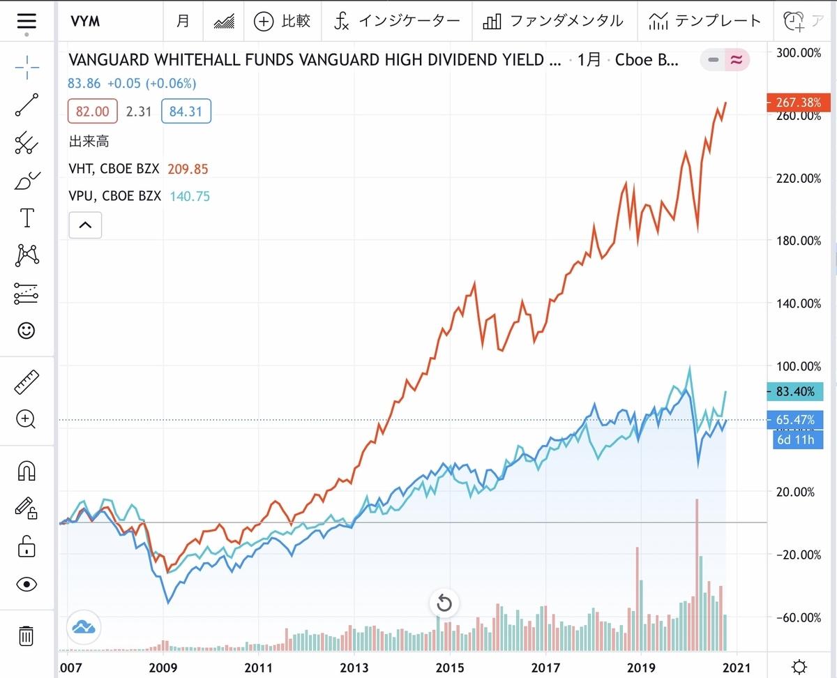 f:id:US-Stocks:20201024182320j:plain