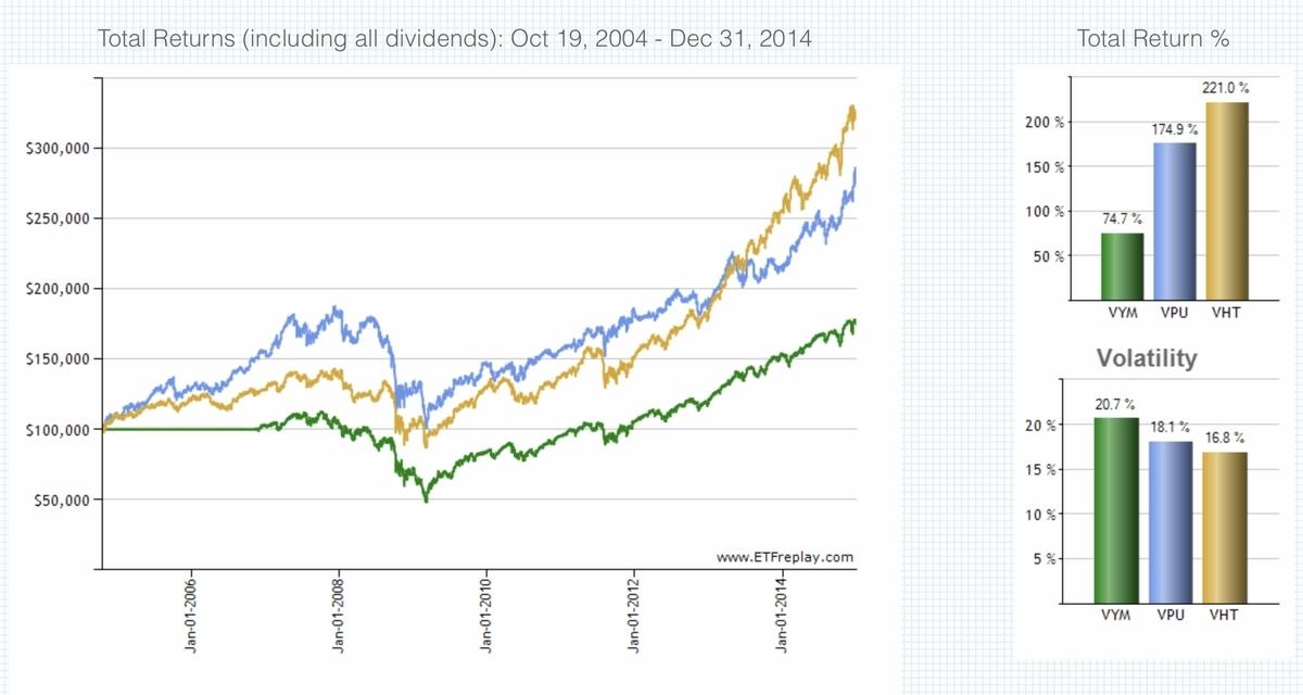 f:id:US-Stocks:20201024182512j:plain