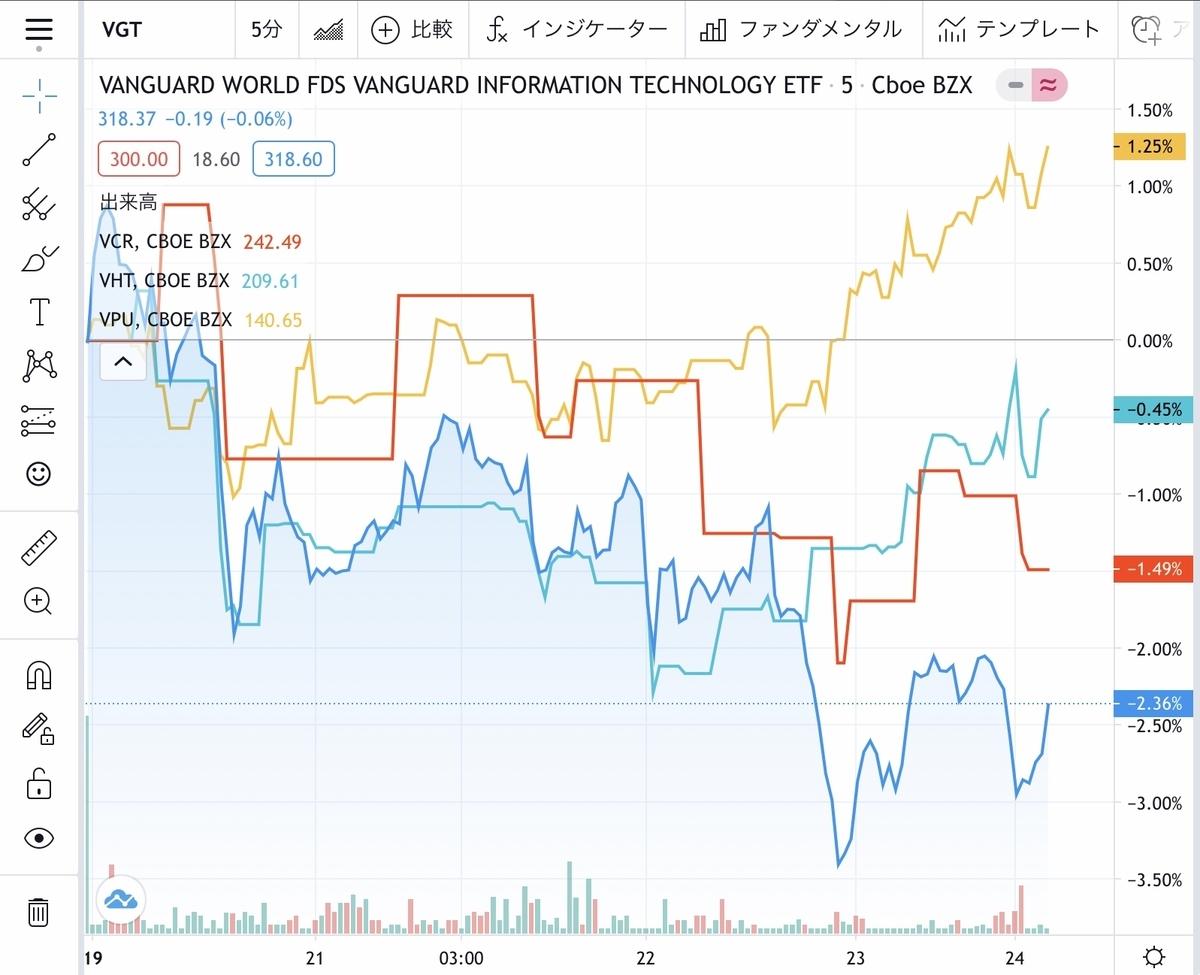 f:id:US-Stocks:20201026120508j:plain