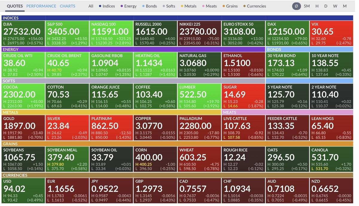 f:id:US-Stocks:20201104133558j:plain