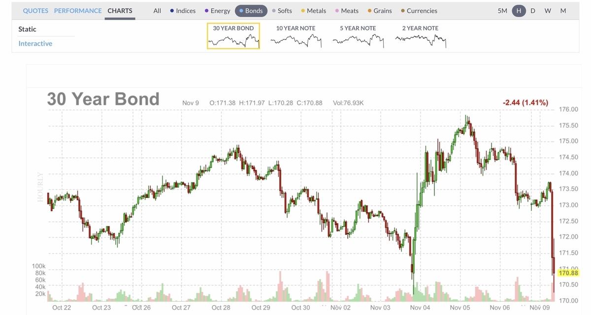 f:id:US-Stocks:20201109220416j:plain