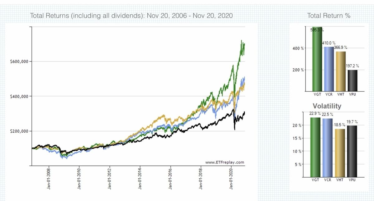 f:id:US-Stocks:20201122171420j:plain