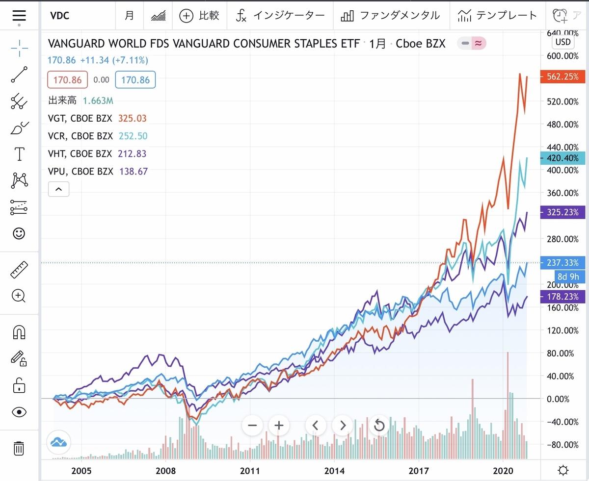 f:id:US-Stocks:20201122212535j:plain