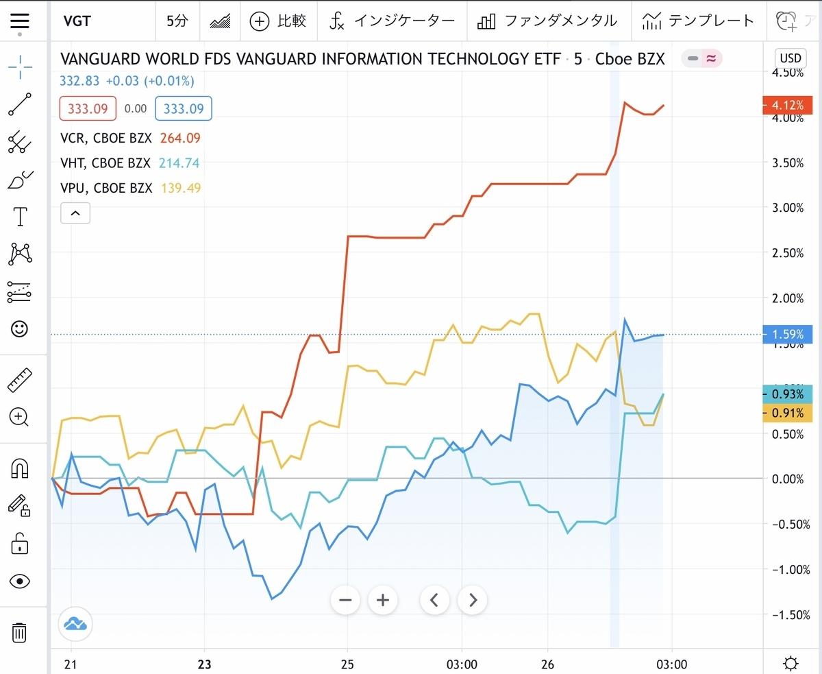 f:id:US-Stocks:20201128161852j:plain