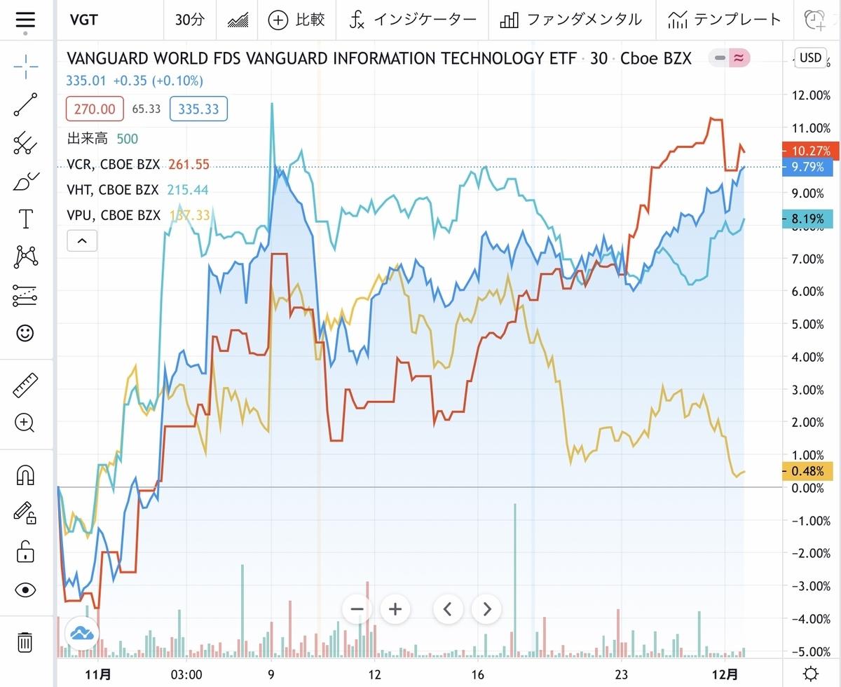 f:id:US-Stocks:20201201121913j:plain