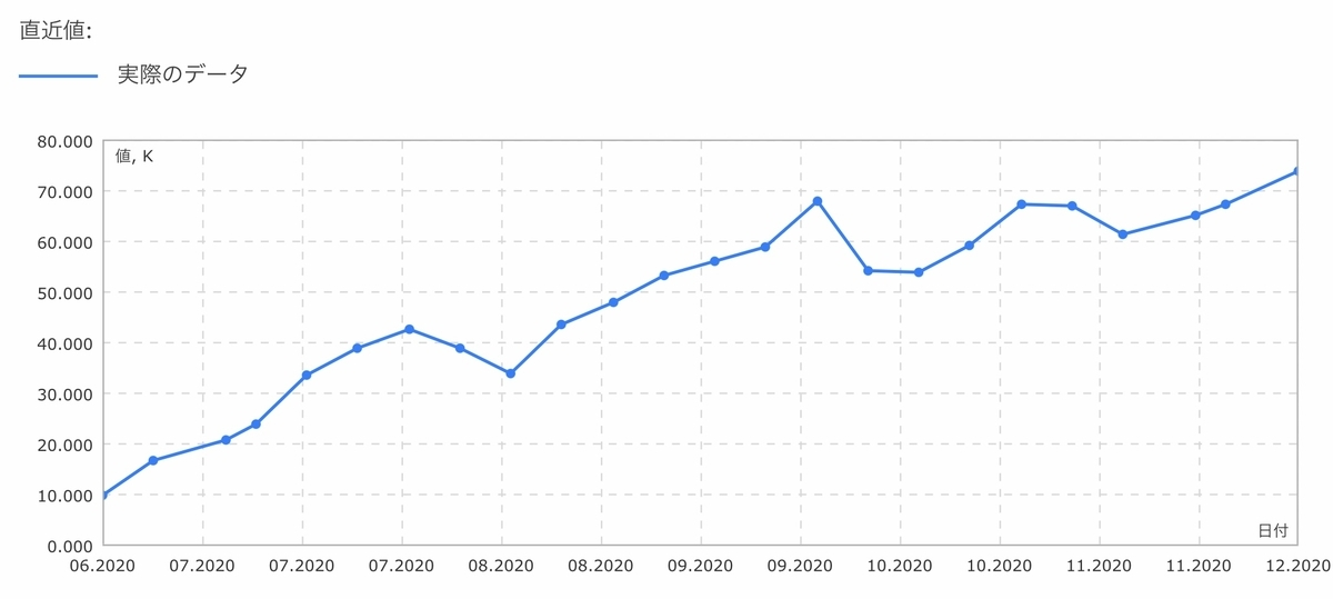 f:id:US-Stocks:20201201130157j:plain
