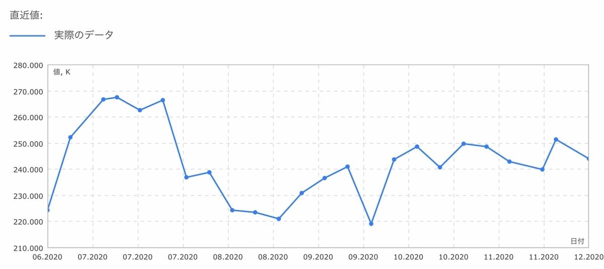 f:id:US-Stocks:20201201130346j:plain