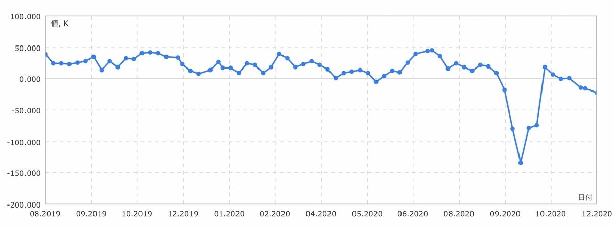 f:id:US-Stocks:20201201130631j:plain