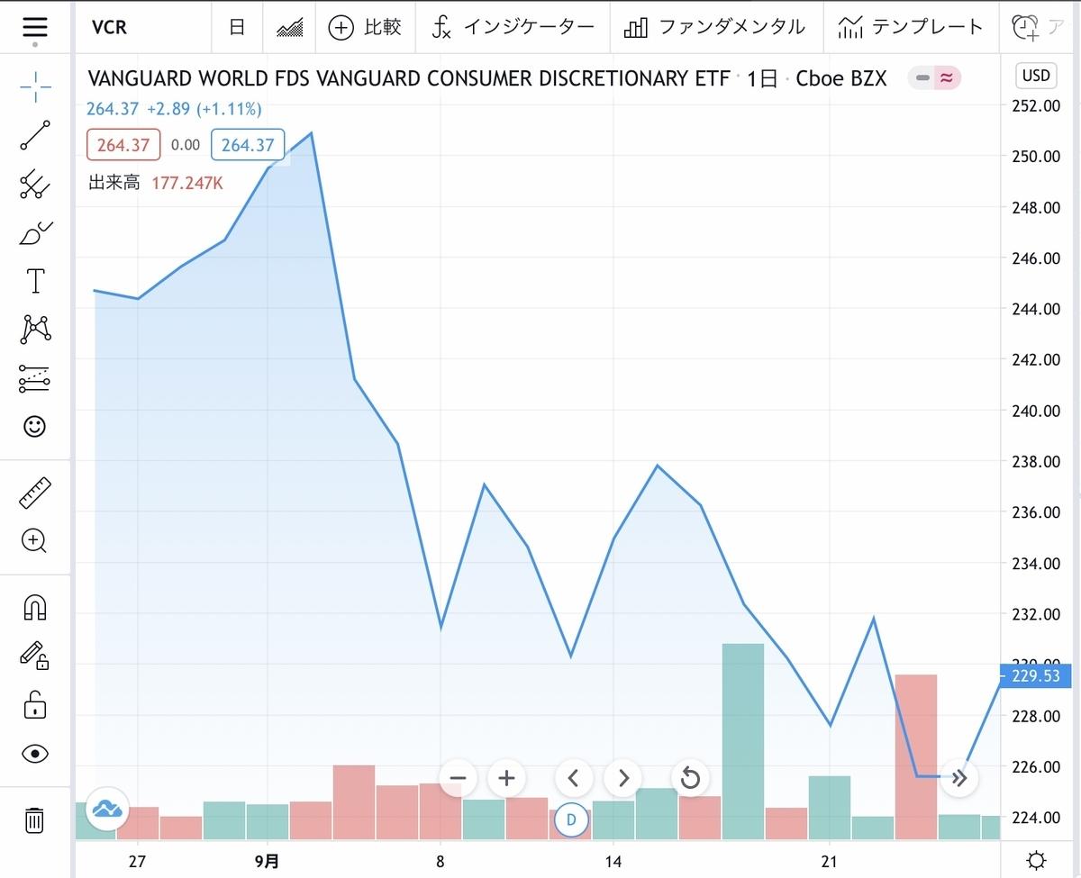 f:id:US-Stocks:20201202144232j:plain