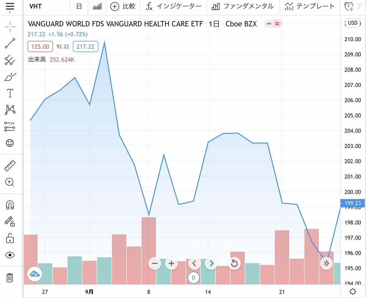 f:id:US-Stocks:20201202144243j:plain