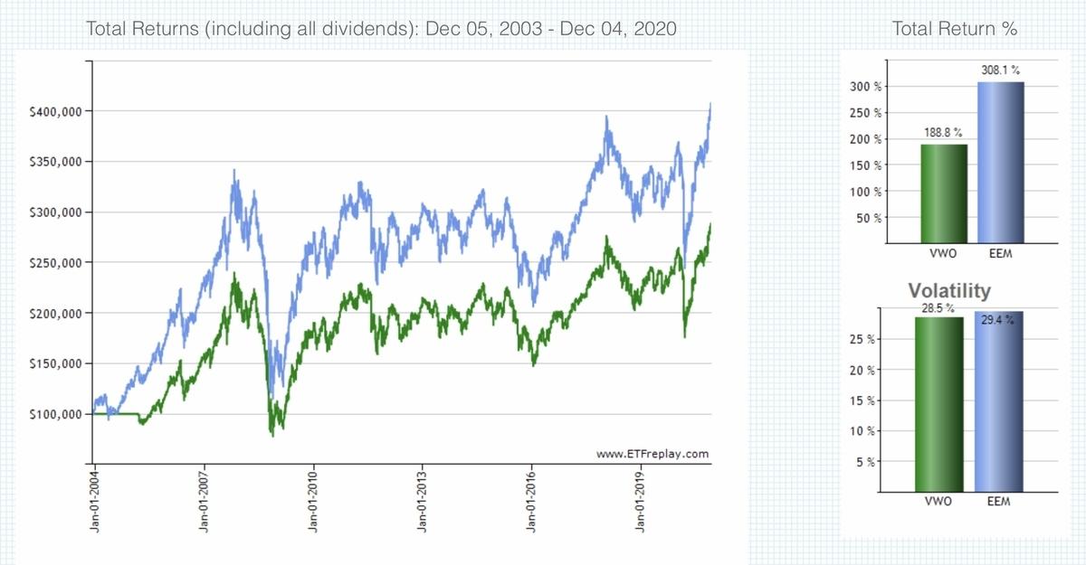 f:id:US-Stocks:20201206164929j:plain