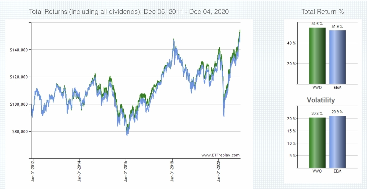 f:id:US-Stocks:20201206165143j:plain