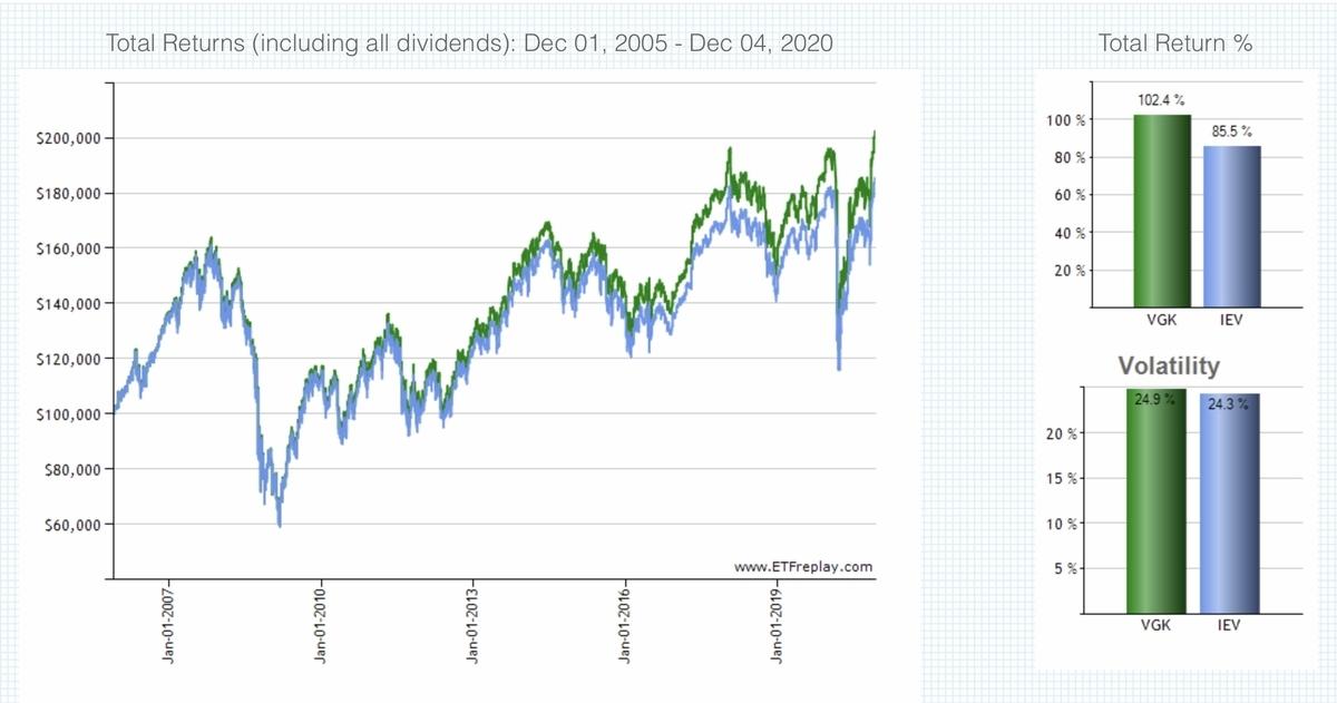 f:id:US-Stocks:20201206200806j:plain