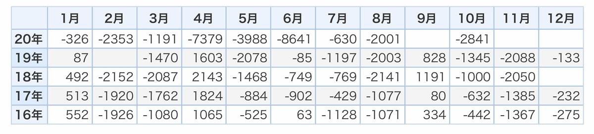 f:id:US-Stocks:20201210163205j:plain