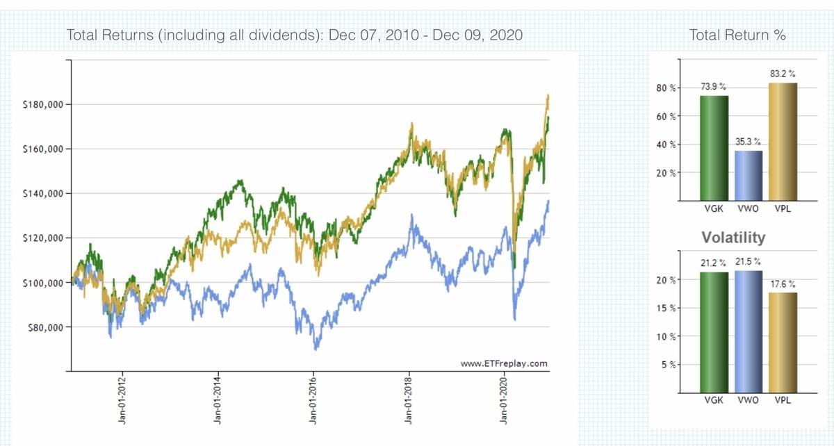 f:id:US-Stocks:20201210183834j:plain