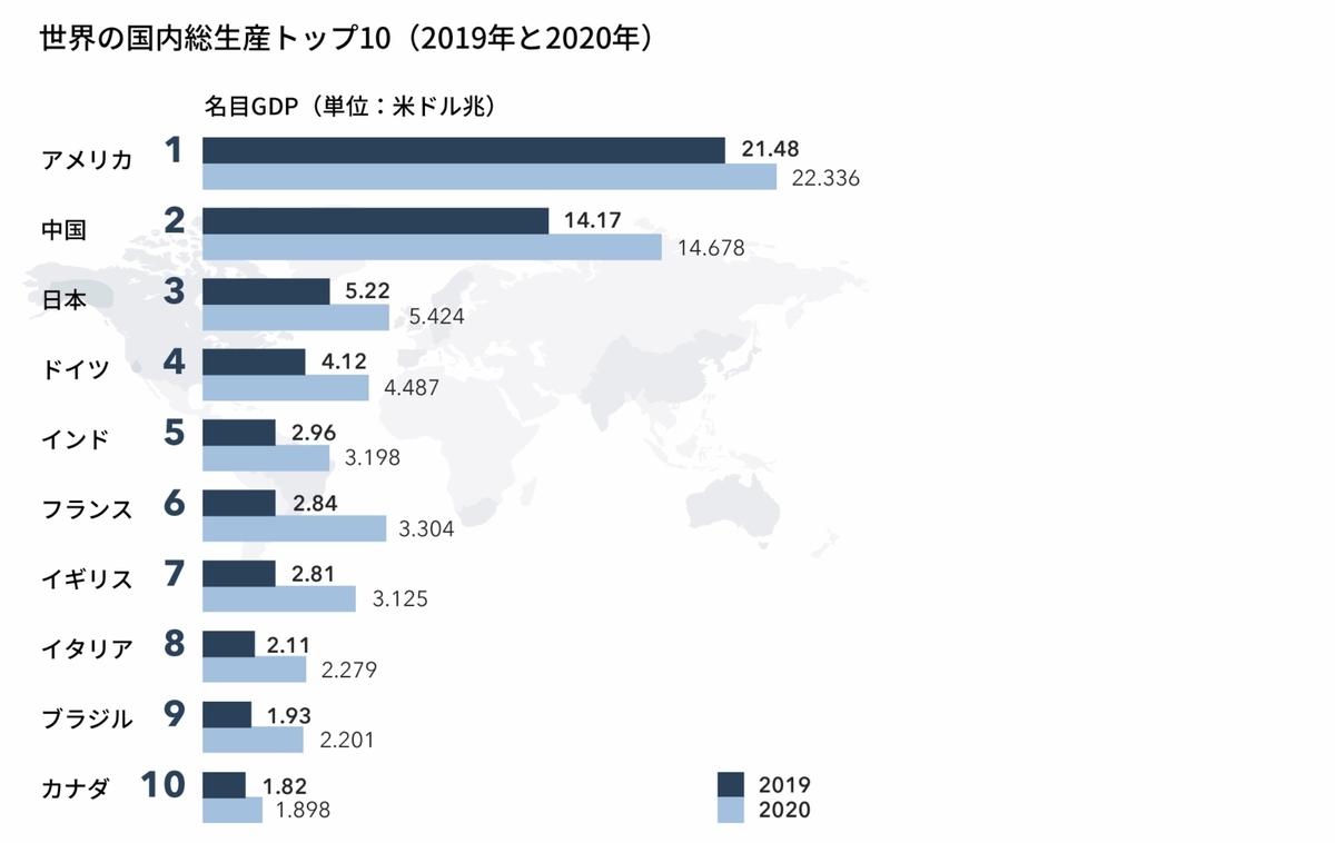 f:id:US-Stocks:20201211155156j:plain