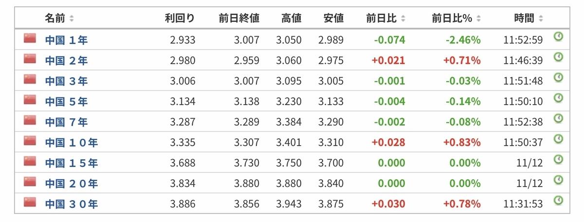 f:id:US-Stocks:20201214115810j:plain
