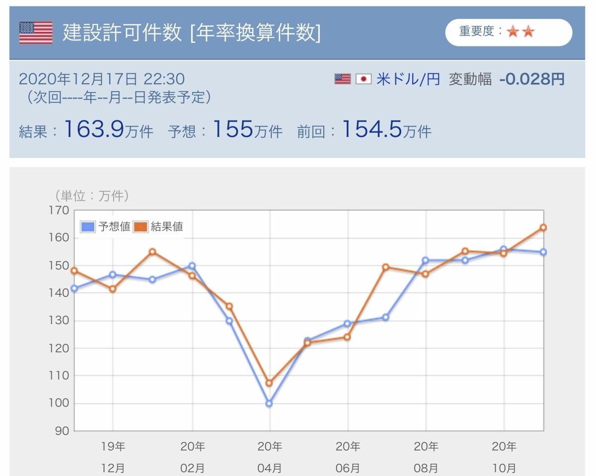 f:id:US-Stocks:20201217223516j:plain