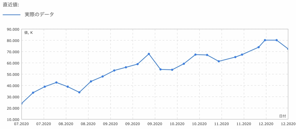 f:id:US-Stocks:20201219140641j:plain