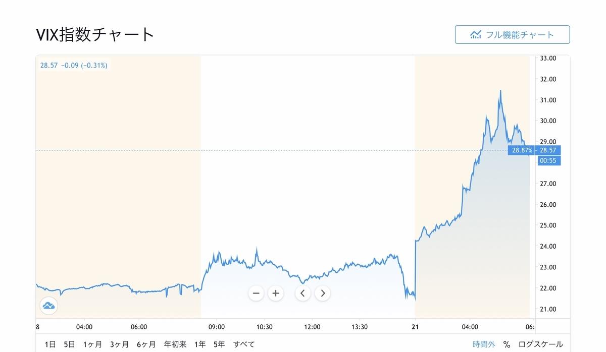 f:id:US-Stocks:20201221211003j:plain