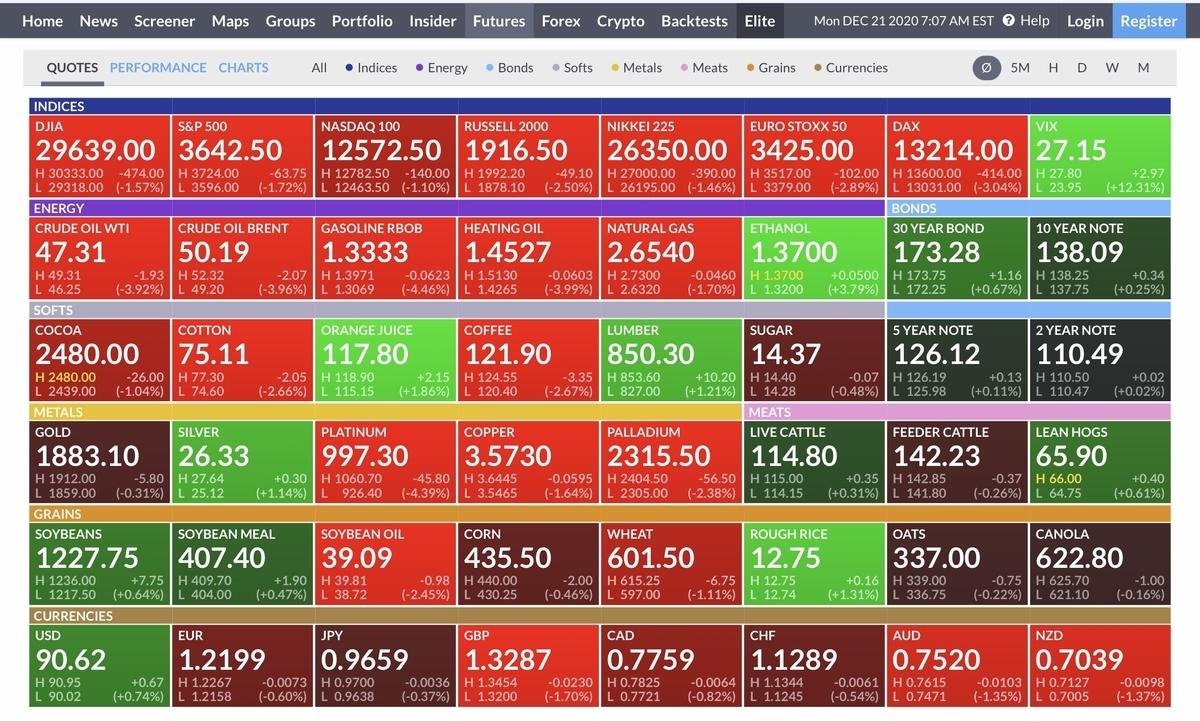f:id:US-Stocks:20201221211111j:plain
