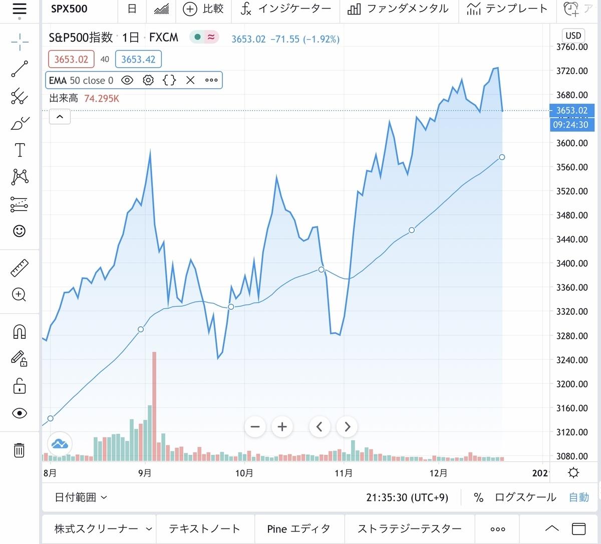 f:id:US-Stocks:20201221213600j:plain